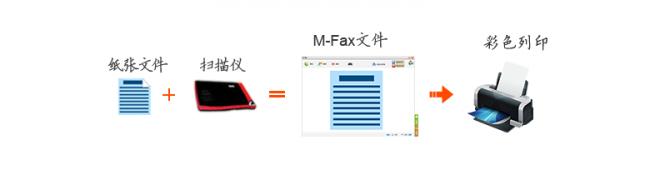 M-Fax_01