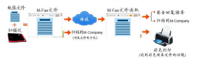 M-Fax_02