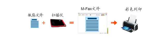 M-Faxp_01