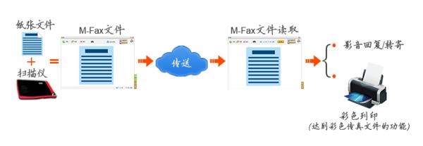 M-Faxp_02