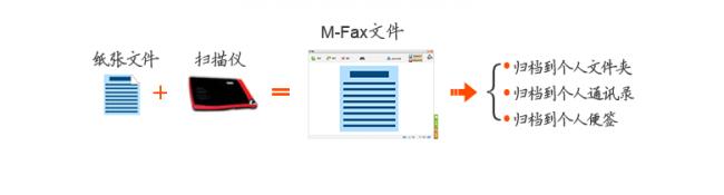 M-Faxp_04